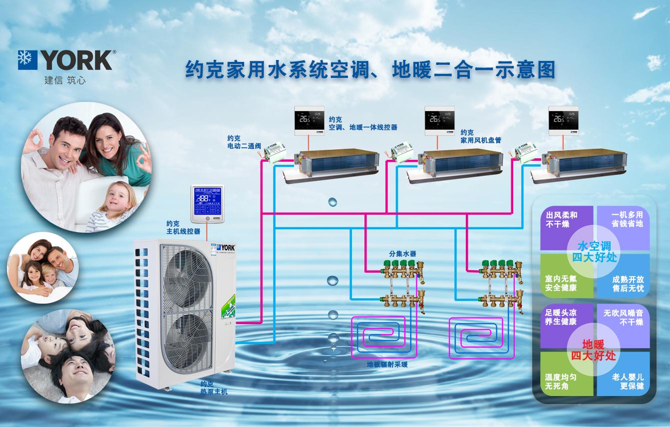 空调地暖二联供系统